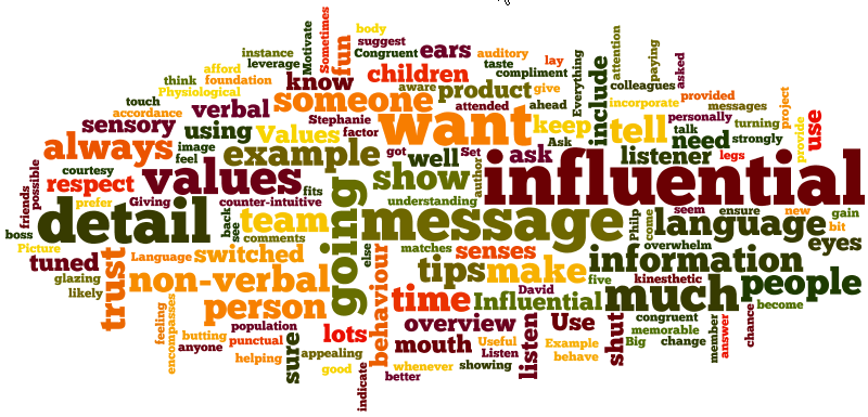 word-cloud-being-influential
